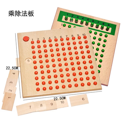 Multiplication & Unit Division Board Home
